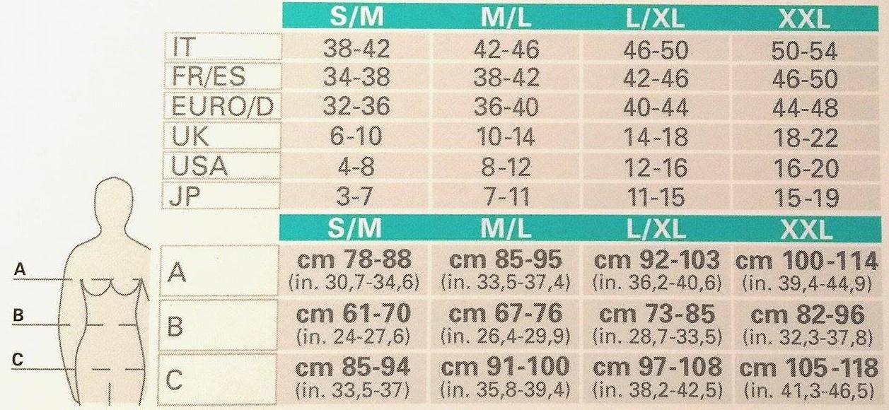 farmacell-pradlo-tabulka-velikosti